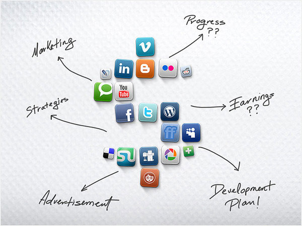 How To Create A Social Media Marketing Plan. Part 1 | Oficina Da Marca